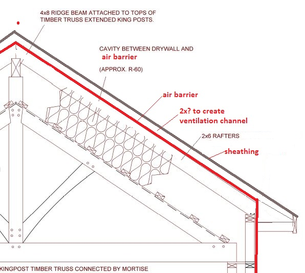 Designing an Air Barrier for a Timbered Cathedral Ceiling