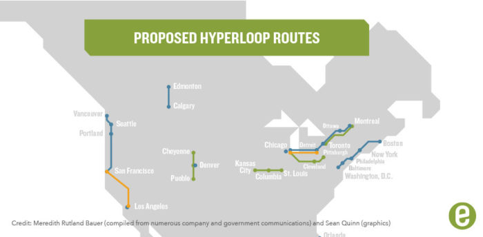 The Promise and Unknowns of Hyperloop Transportation