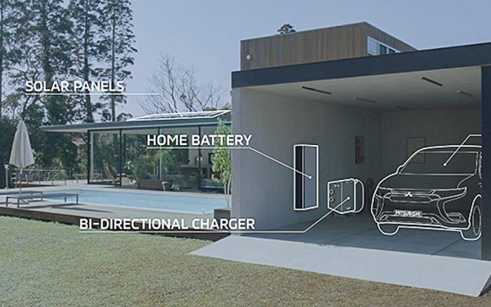 Mitsubishi Launches Integrated Solar Home and Car System