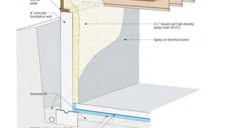 What's the Best Way to Insulate a Basement Slab?