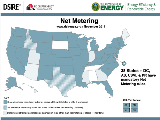 Solar Power Without Net Metering: Is It Worth It?