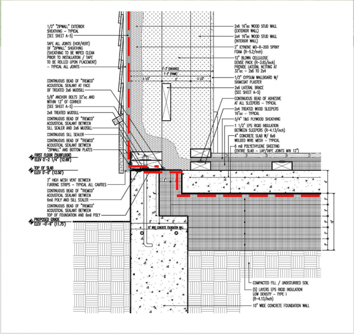 Details for Insulating a Slab Perimeter