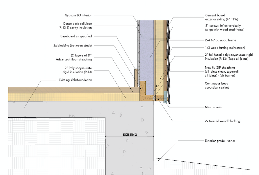 Insulation Retrofit for an Existing Concrete Slab and 2×4 Walls