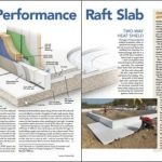 High-Performance Raft Slab