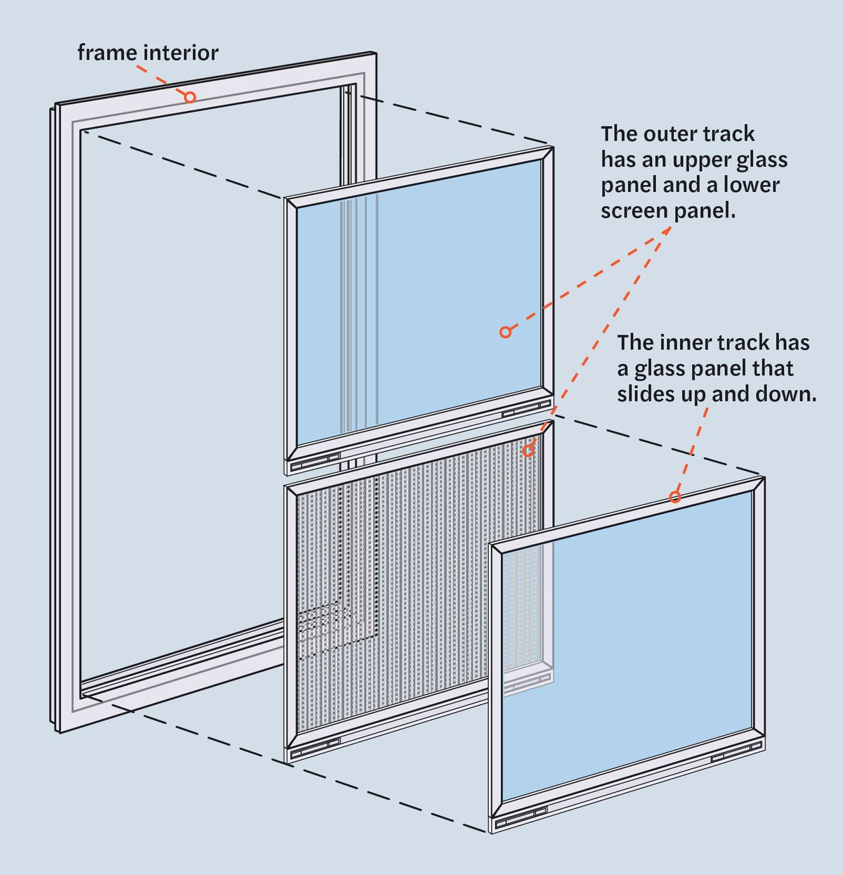 All About Storm Windows